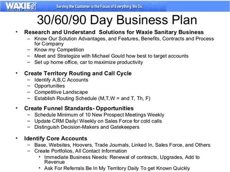 90 Day Business Plan Examples