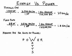 Basic Energy in Construction from Construction Knowledge.net