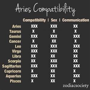 sagittarius and capricorn compatibility chart
