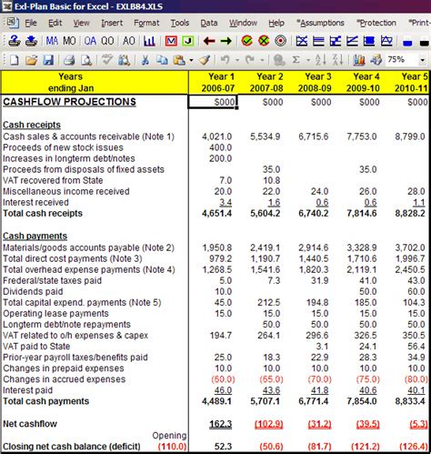 pro forma cash flow budget template investing post