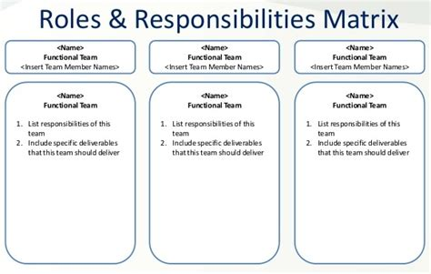 organizational chart with responsibilities template excel together team revised roles responsibilities the together the together