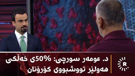 Rudaw - هەموو هەناسەتەنگییەک کۆرۆنایە؟ | Facebook