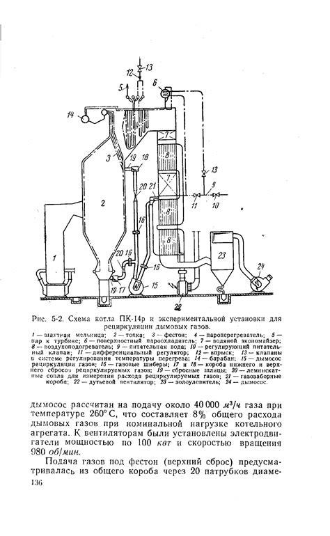 Рециркуляция дымовых газов справочник химика 21