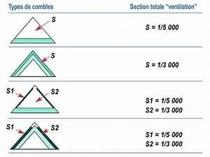 Couvertures : quels types de ventilation ? Solutions