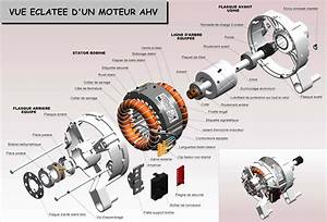 Tech Electrical India   Induction Motor Working  U0026 Types Of