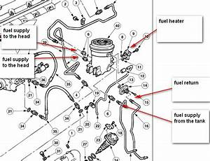 Fuel Filter 2007 F150 Truck : i have a 2000 ford superduty f350 that has started leaking ~ A.2002-acura-tl-radio.info Haus und Dekorationen