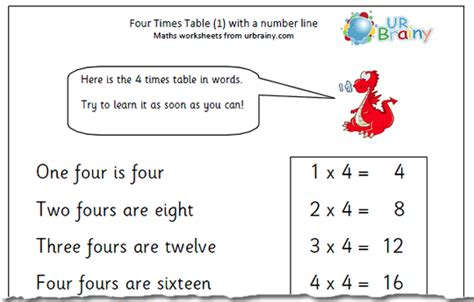 4 Times Tables Worksheets  Multiplication Times Tables Times