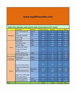 Bengali Diet Chart For Weight Gain Pin On Guide To Lose Weight