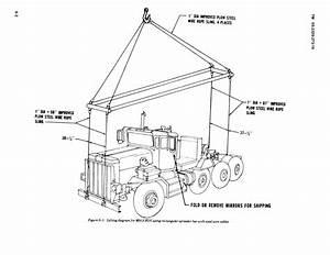 Flink Wiring Diagram : figure 6 1 lifting diagram for m915 fov using rectagular ~ A.2002-acura-tl-radio.info Haus und Dekorationen
