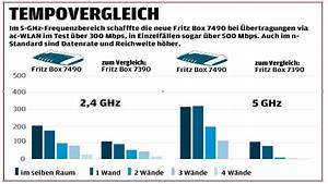 Telekom Wlan Test : avm fritzbox 7490 im test neue laborversion computer bild ~ Buech-reservation.com Haus und Dekorationen