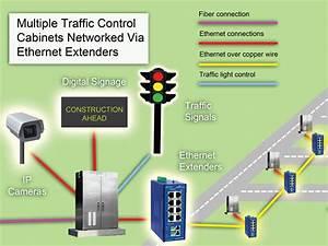 B U0026b Electronics U2019 M2m Connectivity Equipment Passes Nema
