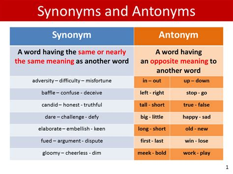list of synonyms and antonyms forum learn fluent land