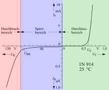 Sperrspannung Diode Berechnen : diode ~ Themetempest.com Abrechnung