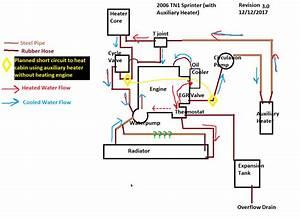 Coolant Flow Diagram For T1n