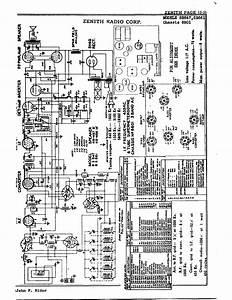 Zenith Radio Corp  8s661