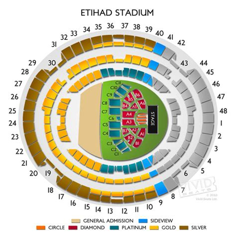 emirates bureau etihad stadium melbourne seating chart seats