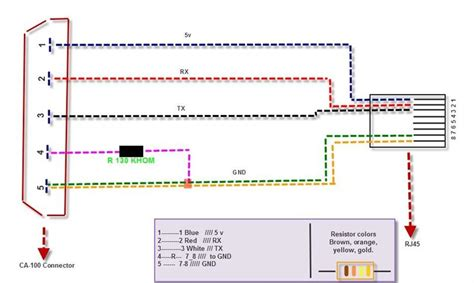 Usb Gbit Ethernet Networking Female
