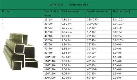 china manufacture ms square pipe weight chart buy ms square pipe weight chart top