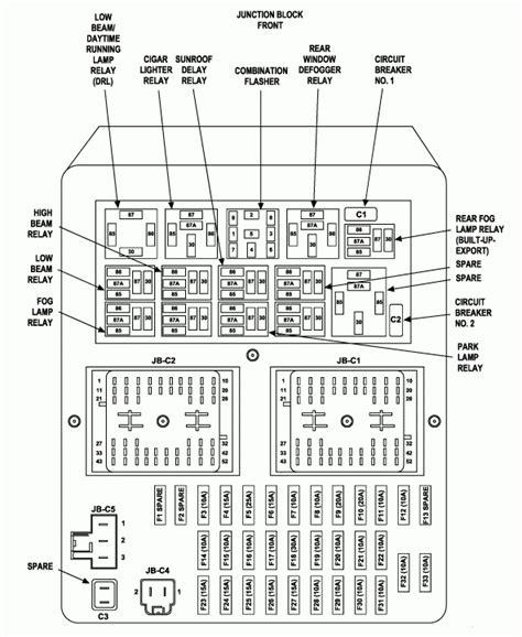2002 Jeep Fuse Box Location by Fuse Box Diagram For 2002 Jeep Grand Fuse Box