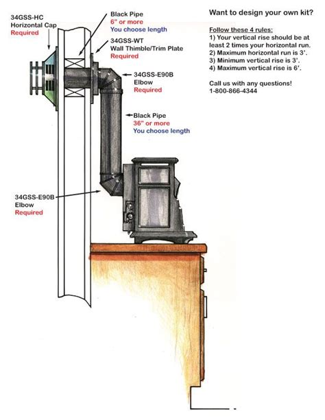 image result    install wood stove pipe