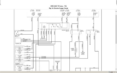 Repair User Isuzu Npr Manual