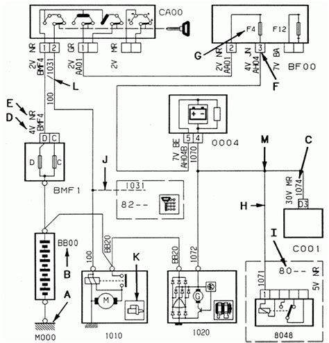 peugeot all models wiring diagrams general in peugeot 307 hdi engine diagram automotive