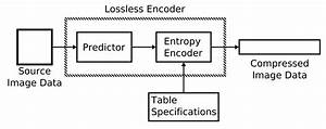 File Lossless Encode Svg