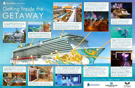 Ncl Sky Deck Plans Pdf by Getaway Cruise Ship 2018 And 2019 Ncl Getaway