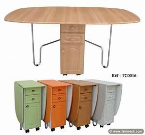 Bonnes affaires tunisie maison meubles decoration for Deco cuisine avec prix des chaises