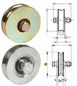 Roulette Pour Porte Coulissante : roulettes pour porte de garage coulissante ~ Dailycaller-alerts.com Idées de Décoration