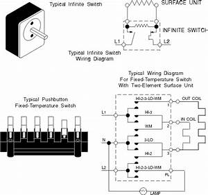 Electric Stove Wiring Diagram