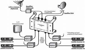 35 Dish Network Vip222k Wiring Diagram