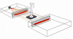 Schattenwurf Berechnen : best ckung von leiterplatten mit smd technik in der elektronikfertigung ~ Themetempest.com Abrechnung