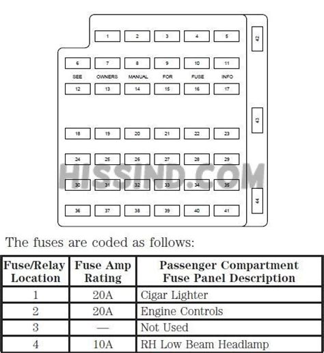 Ford Mustang Fuse Box Diagram Relay