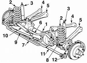 Your Lift Kit How To Guide On Lift Kits For Coilers