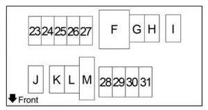 Nissan Versa Note Fuse Box Diagram Auto