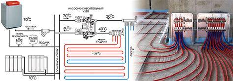 Расчет отопления по площади помещения всё об отоплении