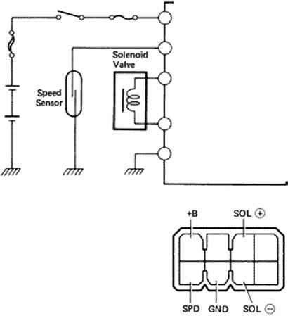 1985 Toyotum Celica Wiring Diagram For Ignition On by Progressive Power Steering Pps Electronic Circuit Toyota