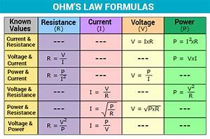 Ohm's Law - Definition & Solved Examples | Current ...