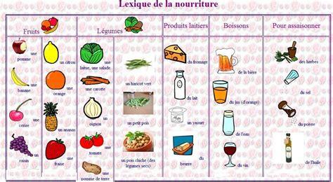 magasins ustensiles cuisine el de aprender francés febrero 2014