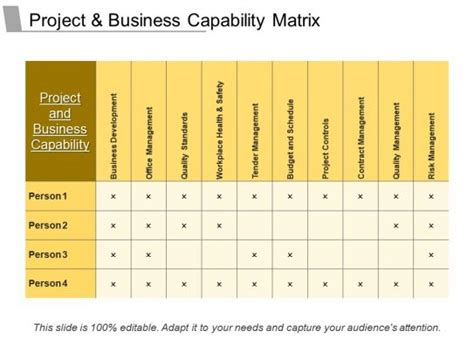 project  business capability matrix powerpoint