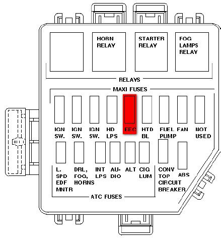 1994 Mustang Gt Fuse Box Diagram by I A 94 Mustang Gt Not Getting Spark To Coil So I