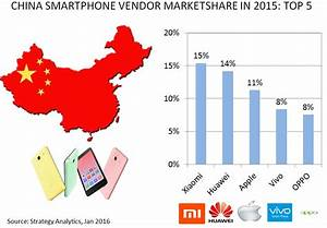 Samsung Phones Fall out of Top 5 in China but Dominate ...