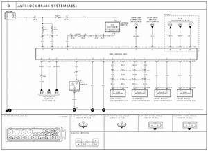 2003 Chevrolet C5500 Wiring System