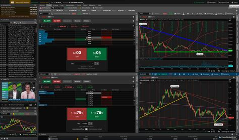 top trading platforms td ameritrade review 2019 forexbrokers