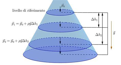teoria dei vasi comunicanti i vasi comunicanti e la legge di stevino pressione