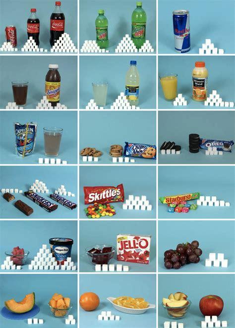 sugar content  foods dr william tennant