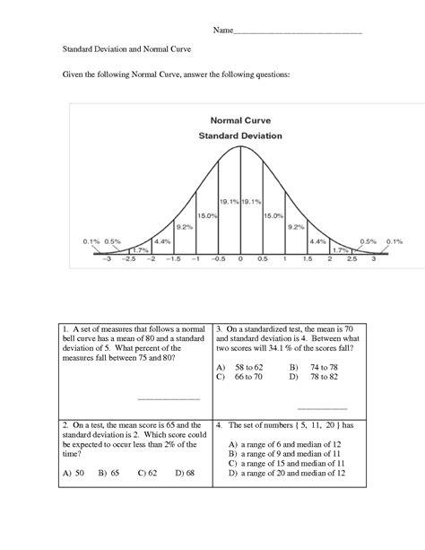 Normal Distribution Word Problems Worksheet Breadandhearth