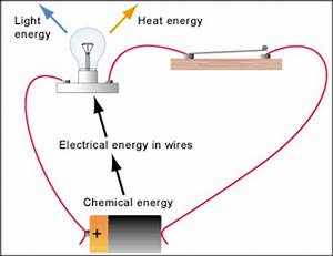 CHEMICAL ENERGY FLO DIAGRAM | The Young Engineerzz Blog