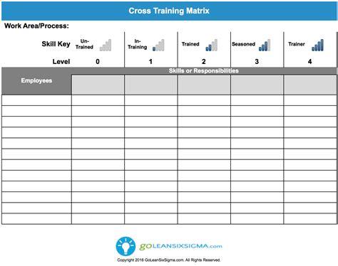 cross training template